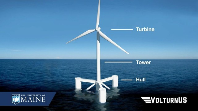 1971 - First offshore Wind Farm