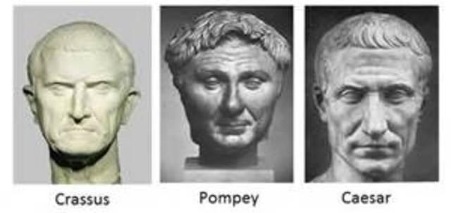 1st Triumvirate Formed