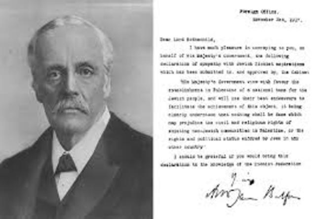The Balfour Declarations