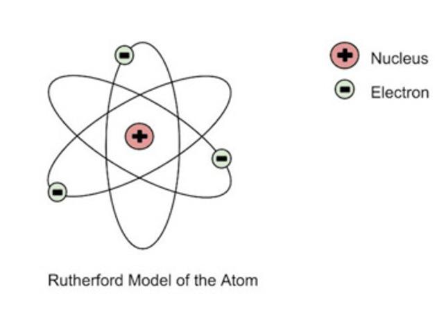 Contribution to the Atom