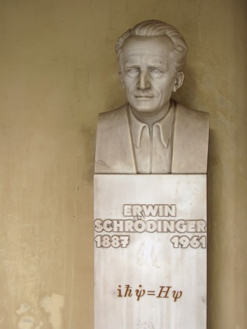 Death of Erwin Schrodinger