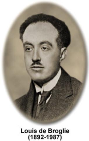 Death of Louis De Broglie