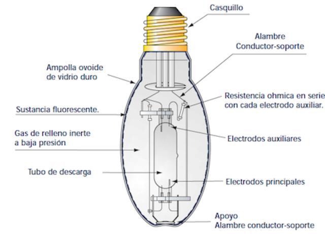 Lámpara de vapor de mercurio