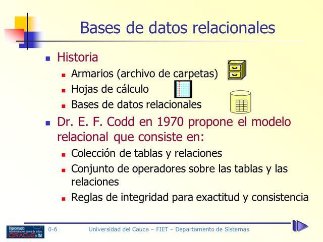 Sistemas Relacionales (1970)