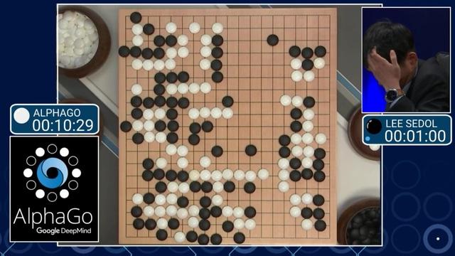 Software AlphaGo