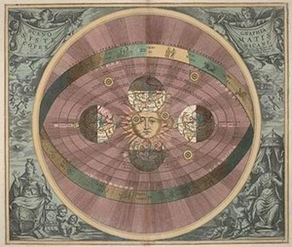 Доказано, что Земля вращается вокруг Солнца