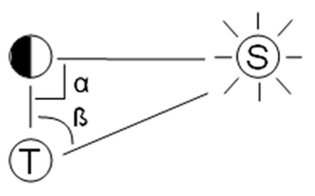Aristarco de Samos (V)
