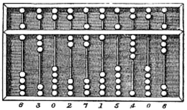 Простейшее счётное устройство — абак, или счёты