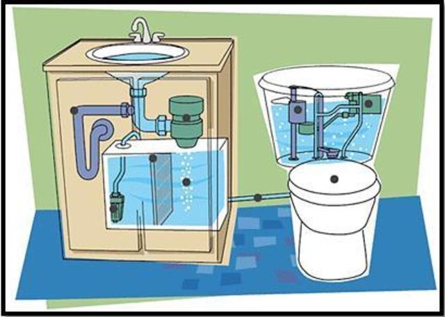 agua del lavado a la cisterna