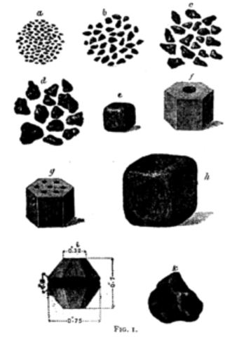 La Polvora (China 950)