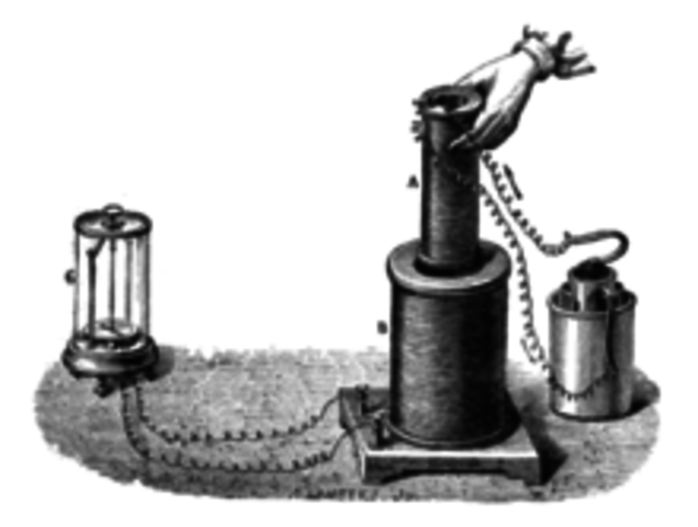 Motor Eléctrico (Inglaterra 1821 Michael Faraday)