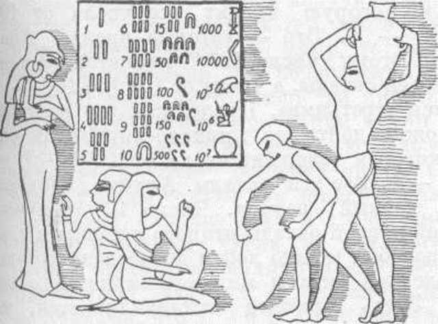Древнеегипетская математика