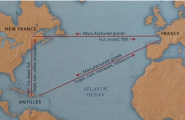 Mercantilism and Triangular Trade In New France