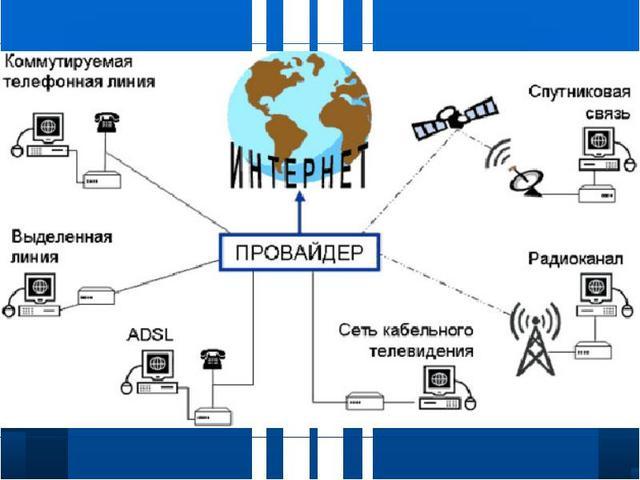 Первое в России соединение по модему между Москвой и Барнаулом