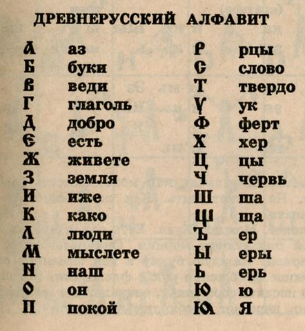Исчезновение древнерусского языка (14-15 вв.)