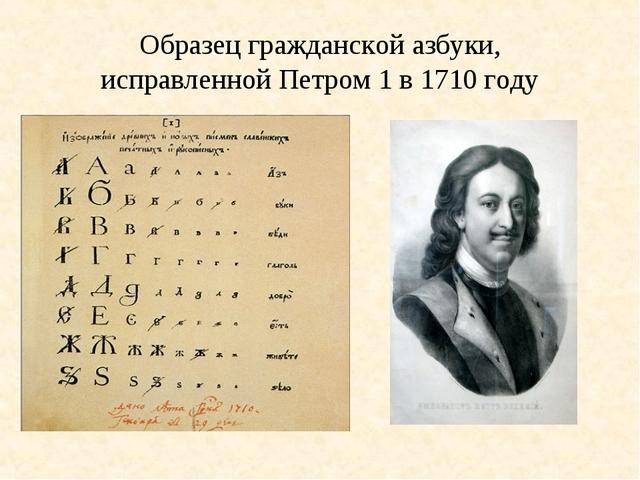 Реформа азбуки при Петре Великом