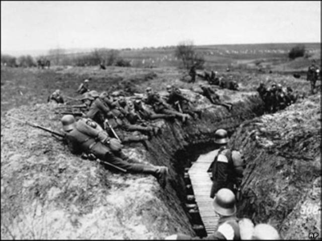 Начало Первой мировой войны