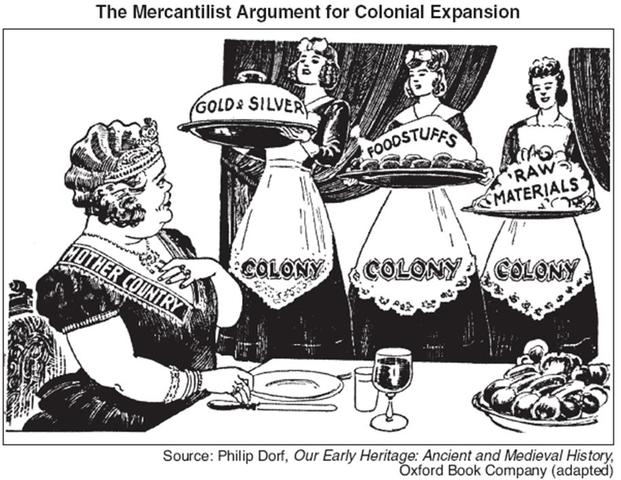 Height of Mercantilism in Europe