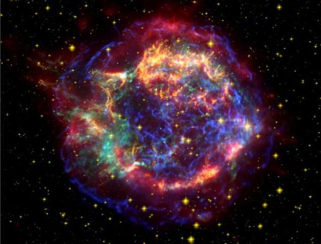 Observacions de supernovas de tipo IA (1998)
