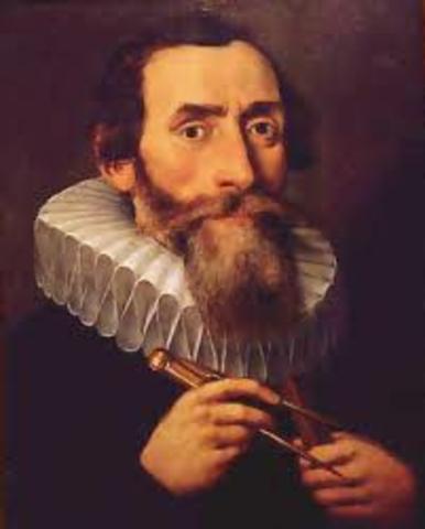 Kepler (1571-1650)