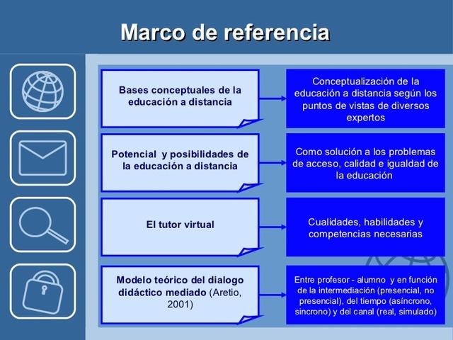 Estrategias Didácticas para la Educación a Distancia