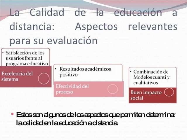 Calidad en la Educación a Distancia