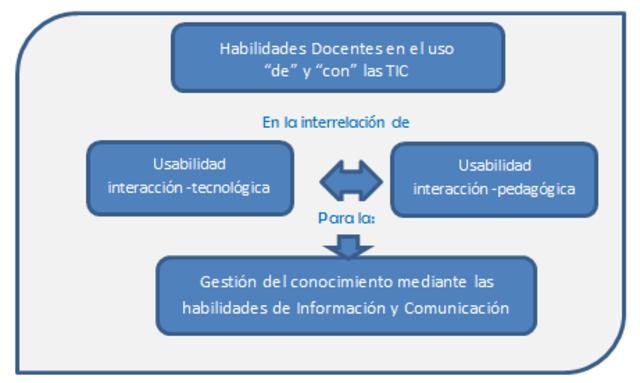 Optativa_Informática para la Gestión Educativa