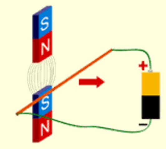 Ley de Inducción Magnética
