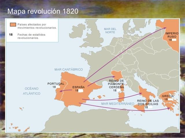 REVOLUCIONES DE 1820