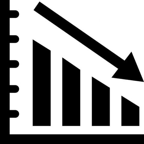 Començament crisi econòmica (fet econòmic)