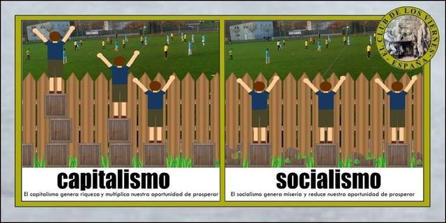 Rusia y China Socialistas