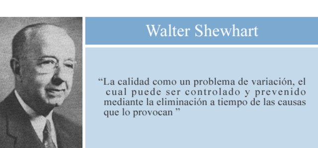 Walter Shewhart-Cuadros de control
