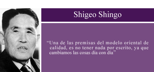 Shigeo Shingo-Sistema SMED