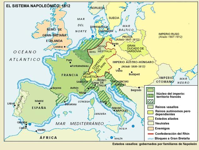 Bloqueo continental entre Europa e Inglaterra