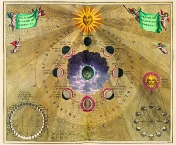 Johannes Kepler publica Harmonice Mundi y formula la 3.ª ley del movimiento planetario, que completa las ahora conocidas como leyes de Kepler.
