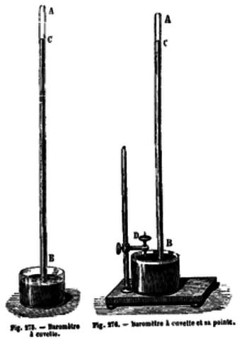 Evangelista Torricelli inventa el barómetro de mercurio.