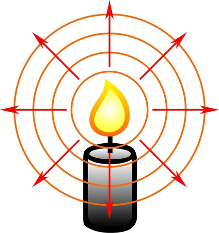 Christian Huygens: teoria ondulatoria de la luz