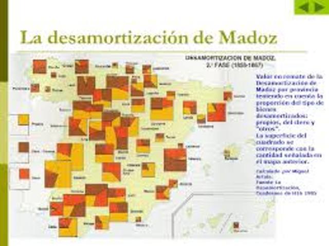 DESAMORTIZACIÓN DE MADOZ