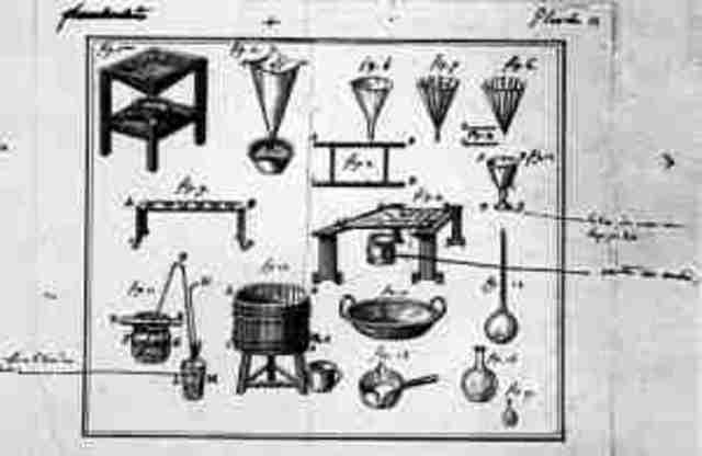 Antoine Lavoisier publica su Traité Élémentaire de Chimie en el que formula la ley de conservación de la masa, base de la química moderna, y elimina la teoría del flogisto.