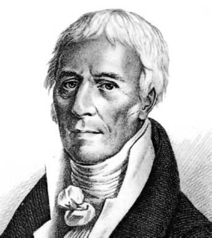 Jean-Baptiste Lamarck desarrolla su teoría.