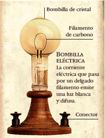 Thomas Alva Edison inventa la primera bombilla.