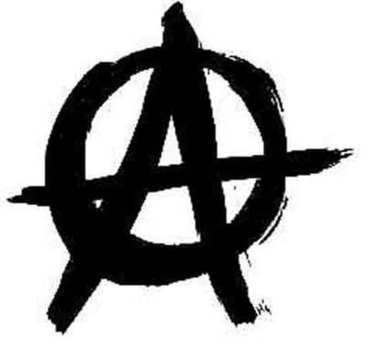 Corriente anarquista 1881