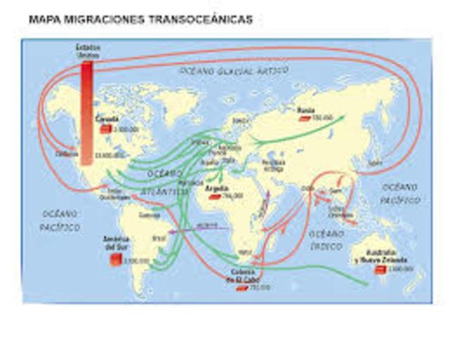 Migraciones transoceanicas