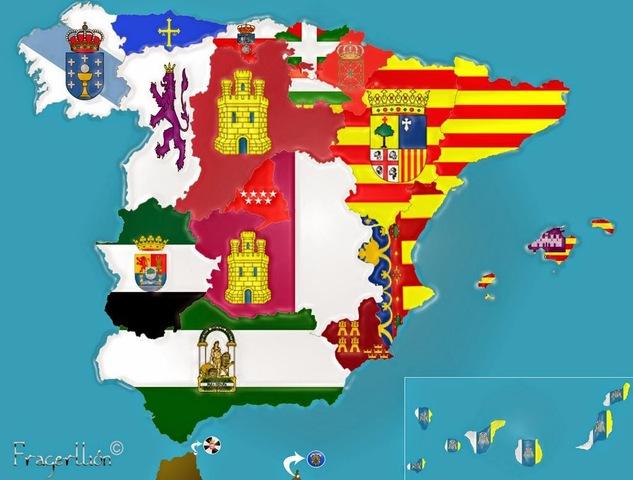 Otros nacionalismos