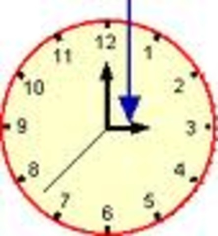 The tip of a 1/3-in-long hour hand on a wristwatch  0.00000275