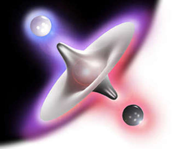 Paul Dirac Theory of antimatter (Major event)