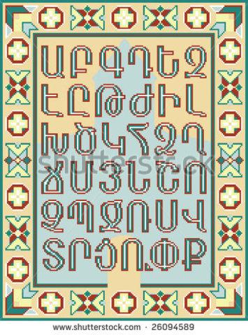 The Armenian Alphabet is created