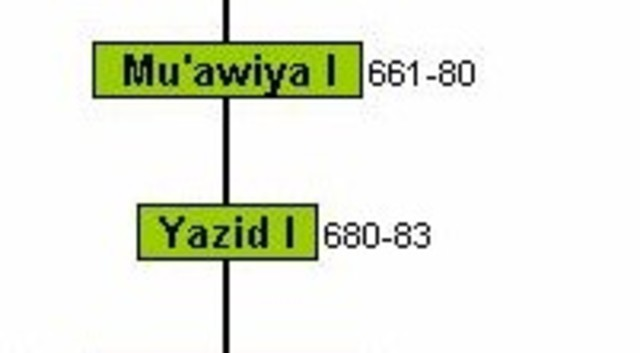Yazid I reigns