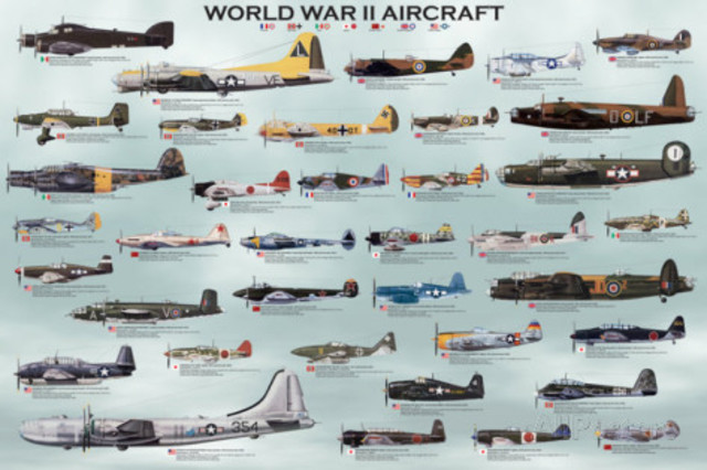 Inicia La Segunda Guerra Mundial
