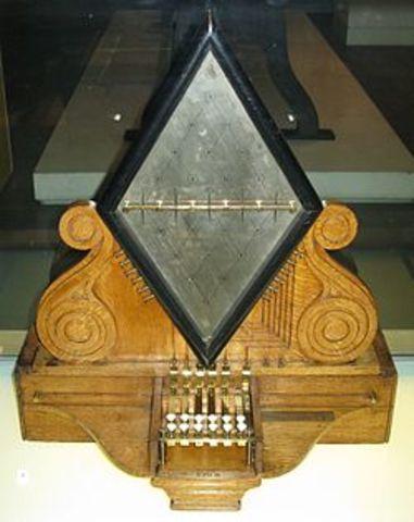 Invención del telégrafo.